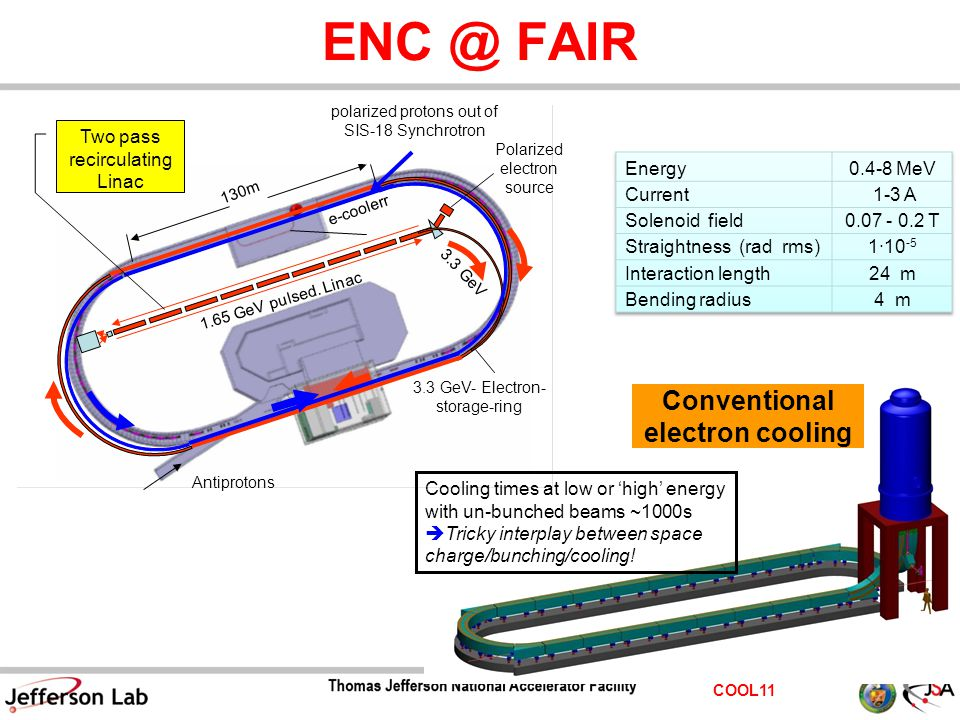 COOL11 ENC @ FAIR 130m e-coolerr Antiprotons polarized protons out of SIS-18 Synchrotron 1.65 GeV pulsed.