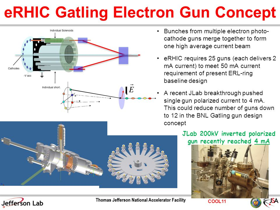 COOL11 eRHIC Gatling Electron Gun Concept JLab 200kV inverted polarized gun recently reached 4 mA Bunches from multiple electron photo- cathode guns m