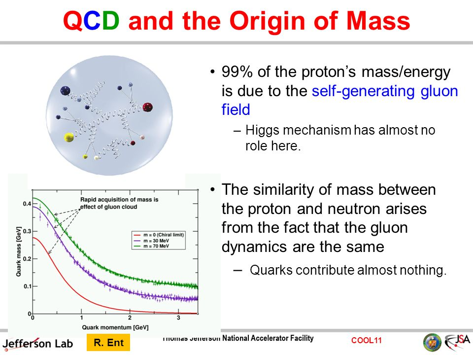 COOL11 QCD and the Origin of Mass 99% of the proton's mass/energy is due to the self-generating gluon field –Higgs mechanism has almost no role here.