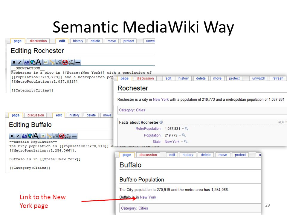 Semantic MediaWiki Way 29 Link to the New York page