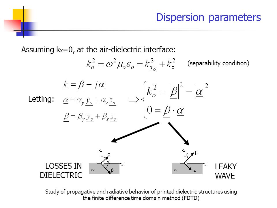Dispersion parameters Assuming k x =0, at the air-dielectric interface: Study of propagative and radiative behavior of printed dielectric structures using the finite difference time domain method (FDTD) Letting:LOSSES IN DIELECTRIC LEAKY WAVE (separability condition)