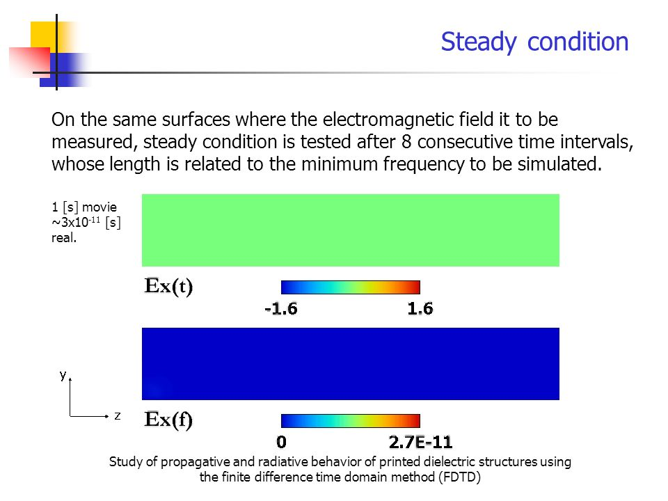 Supposing that the x-component of electric field should be measured on plane , in both time and frequency domain: Steady condition On the same surfac