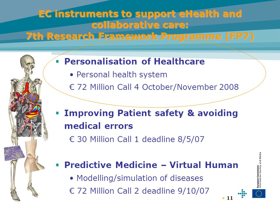 11 EC instruments to support eHealth and collaborative care: 7th Research Framework Programme (FP7)  Personalisation of Healthcare Personal health system € 72 Million Call 4 October/November 2008  Improving Patient safety & avoiding medical errors € 30 Million Call 1 deadline 8/5/07  Predictive Medicine – Virtual Human Modelling/simulation of diseases € 72 Million Call 2 deadline 9/10/07
