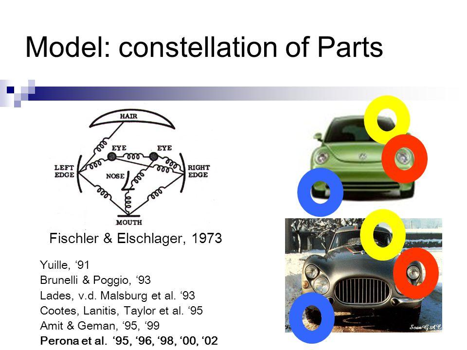 Fischler & Elschlager, 1973 f Yuille, '91 f Brunelli & Poggio, '93 f Lades, v.d.