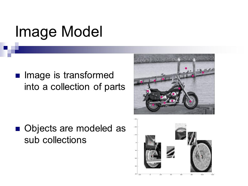 Image Model Image is transformed into a collection of parts Objects are modeled as sub collections
