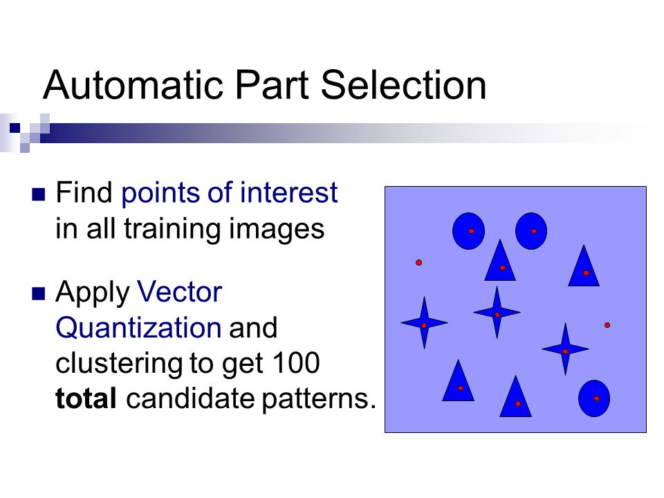 Automatic Part Selection Find points of interest in all training images Apply Vector Quantization and clustering to get 100 total candidate patterns.