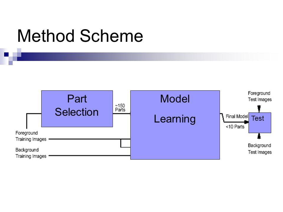Method Scheme Part Selection Model Learning Test