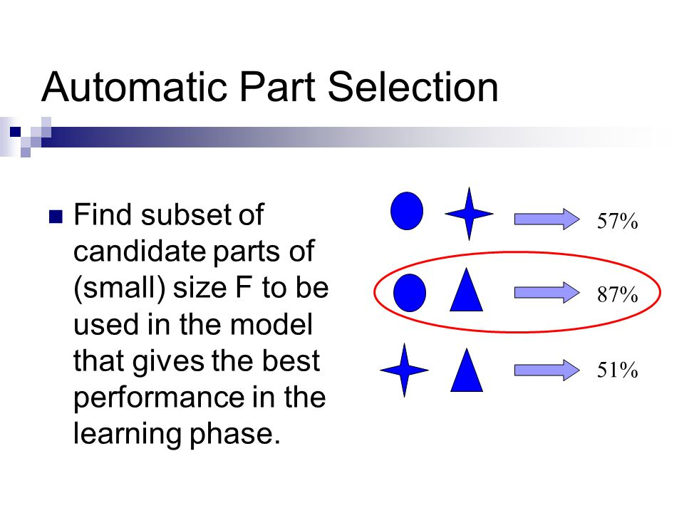 Automatic Part Selection Find subset of candidate parts of (small) size F to be used in the model that gives the best performance in the learning phase.