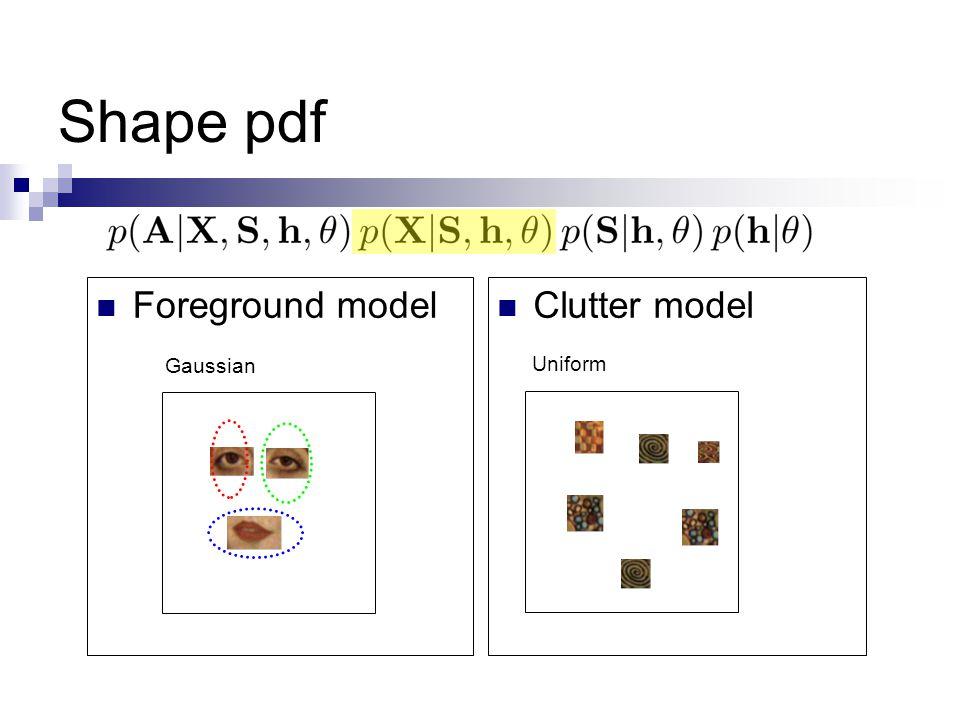 Shape pdf Foreground model Clutter model Gaussian Uniform