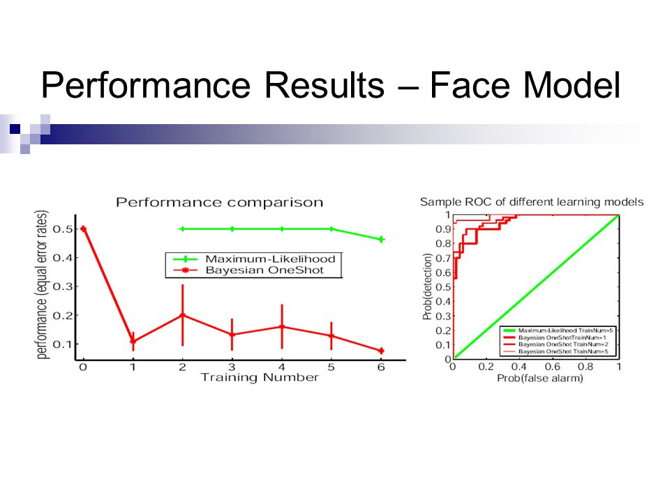 Performance Results – Face Model