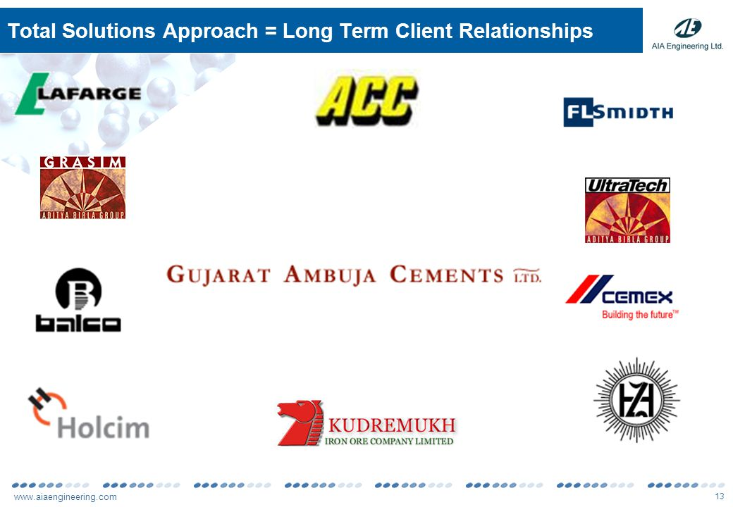 www.aiaengineering.com 13 Total Solutions Approach = Long Term Client Relationships