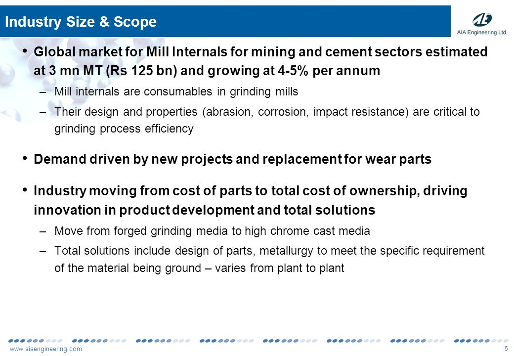 www.aiaengineering.com 5 Industry Size & Scope Global market for Mill Internals for mining and cement sectors estimated at 3 mn MT (Rs 125 bn) and gro
