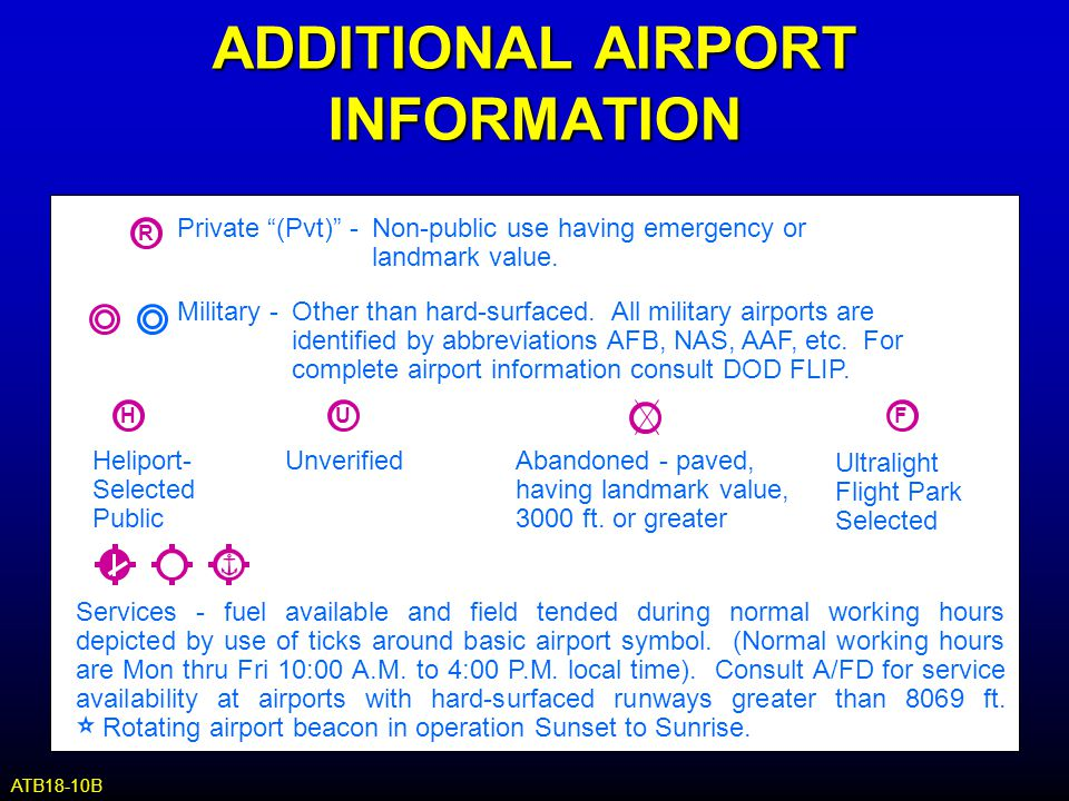 """ADDITIONAL AIRPORT INFORMATION Private """"(Pvt)"""" -Non-public use having emergency or landmark value. Military -Other than hard-surfaced. All military ai"""