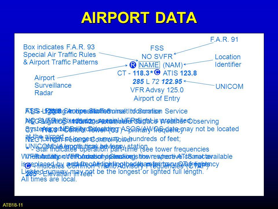 AIRPORT DATA Box indicates F.A.R. 93 Special Air Traffic Rules & Airport Traffic Patterns Airport Surveillance Radar FSS NO SVFR NAME (NAM) CT - 118.3
