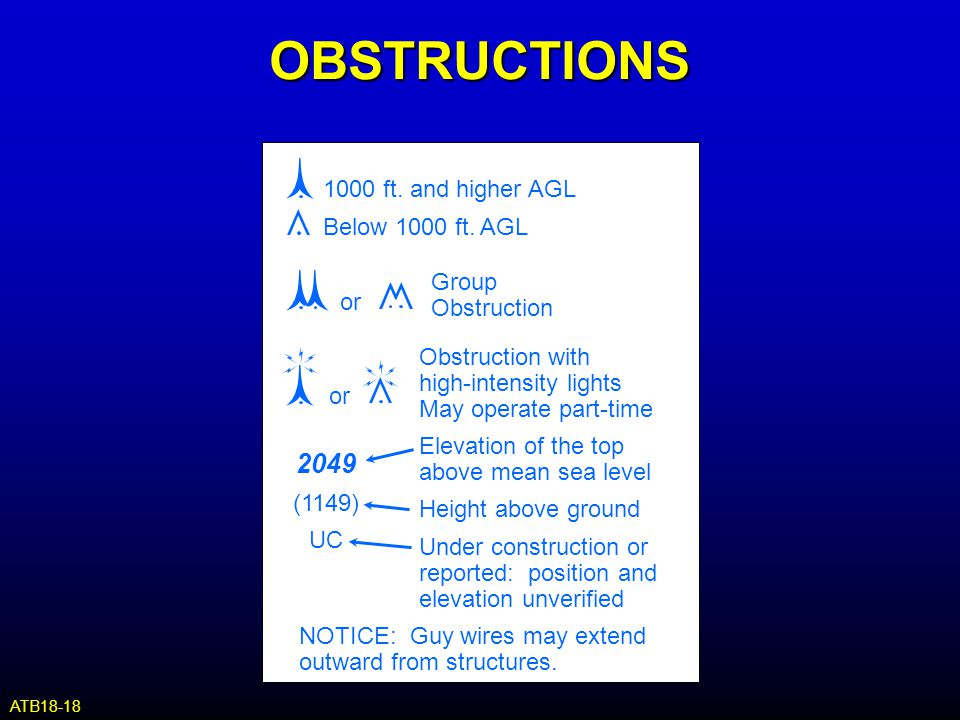 OBSTRUCTIONS 1000 ft. and higher AGL Below 1000 ft. AGL Group Obstruction Obstruction with high-intensity lights May operate part-time Elevation of th