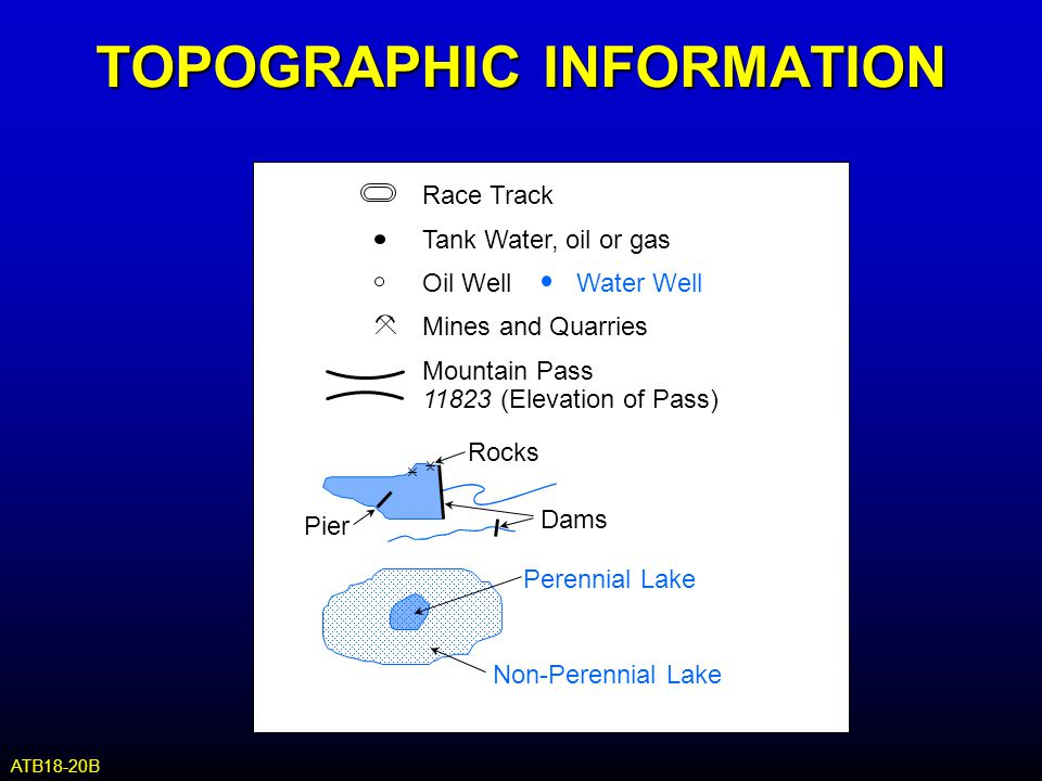 Race Track Tank Water, oil or gas Oil Well Water Well Mines and Quarries Mountain Pass 11823 (Elevation of Pass) TOPOGRAPHIC INFORMATION Dams Pier Roc