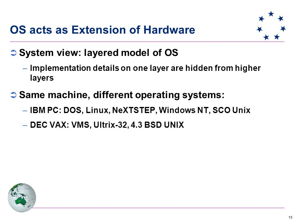 13 OS acts as Extension of Hardware  System view: layered model of OS –Implementation details on one layer are hidden from higher layers  Same machine, different operating systems: –IBM PC: DOS, Linux, NeXTSTEP, Windows NT, SCO Unix –DEC VAX: VMS, Ultrix-32, 4.3 BSD UNIX