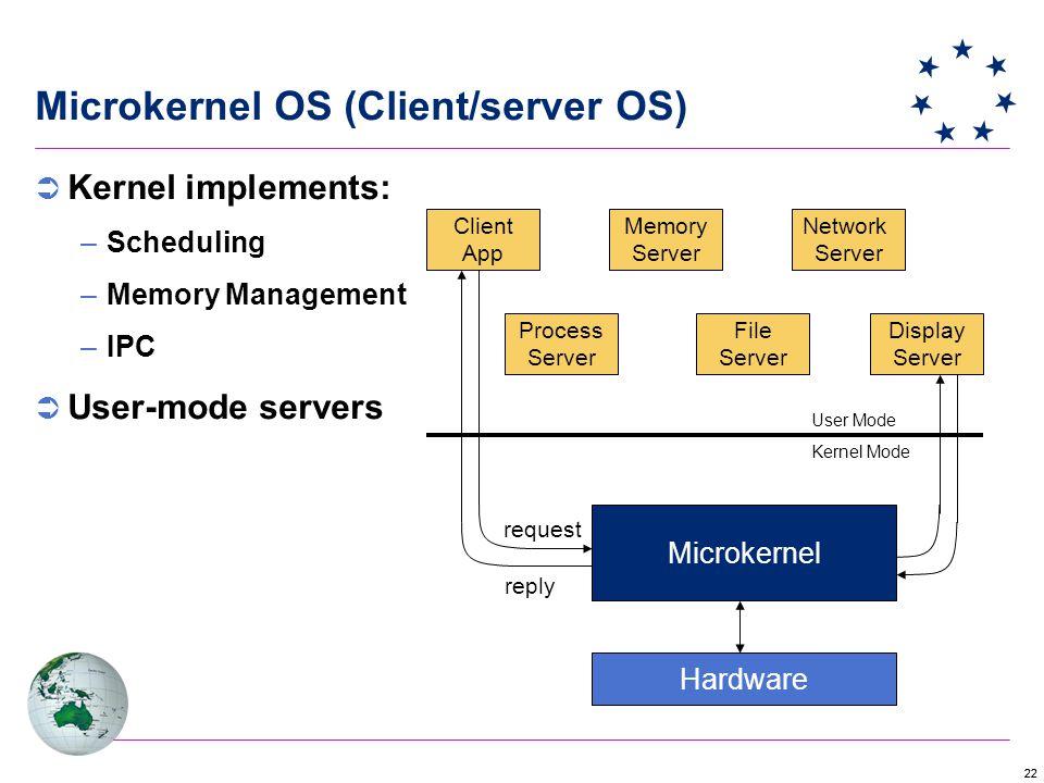 22 Microkernel OS (Client/server OS) Memory Server Client App Network Server Process Server File Server Display Server Microkernel Hardware request reply User Mode Kernel Mode  Kernel implements: –Scheduling –Memory Management –IPC  User-mode servers