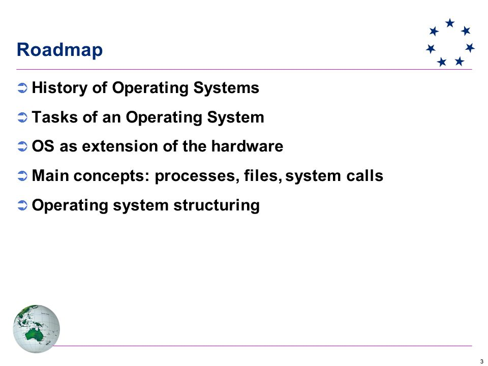 33 Roadmap  History of Operating Systems  Tasks of an Operating System  OS as extension of the hardware  Main concepts: processes, files, system calls  Operating system structuring