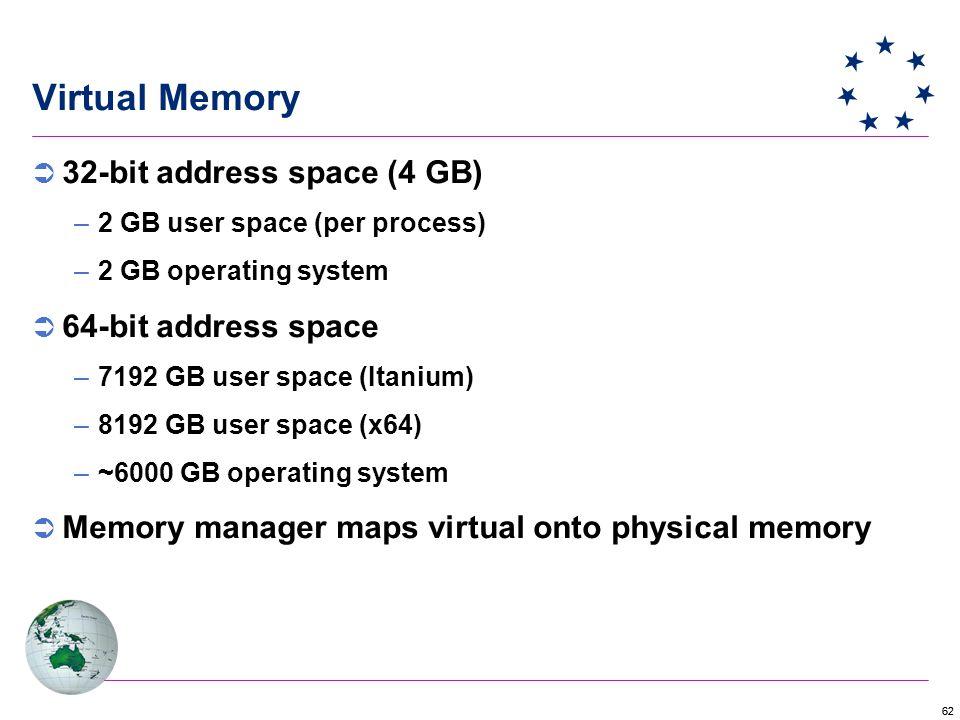 62 Virtual Memory  32-bit address space (4 GB) –2 GB user space (per process) –2 GB operating system  64-bit address space –7192 GB user space (Itanium) –8192 GB user space (x64) –~6000 GB operating system  Memory manager maps virtual onto physical memory