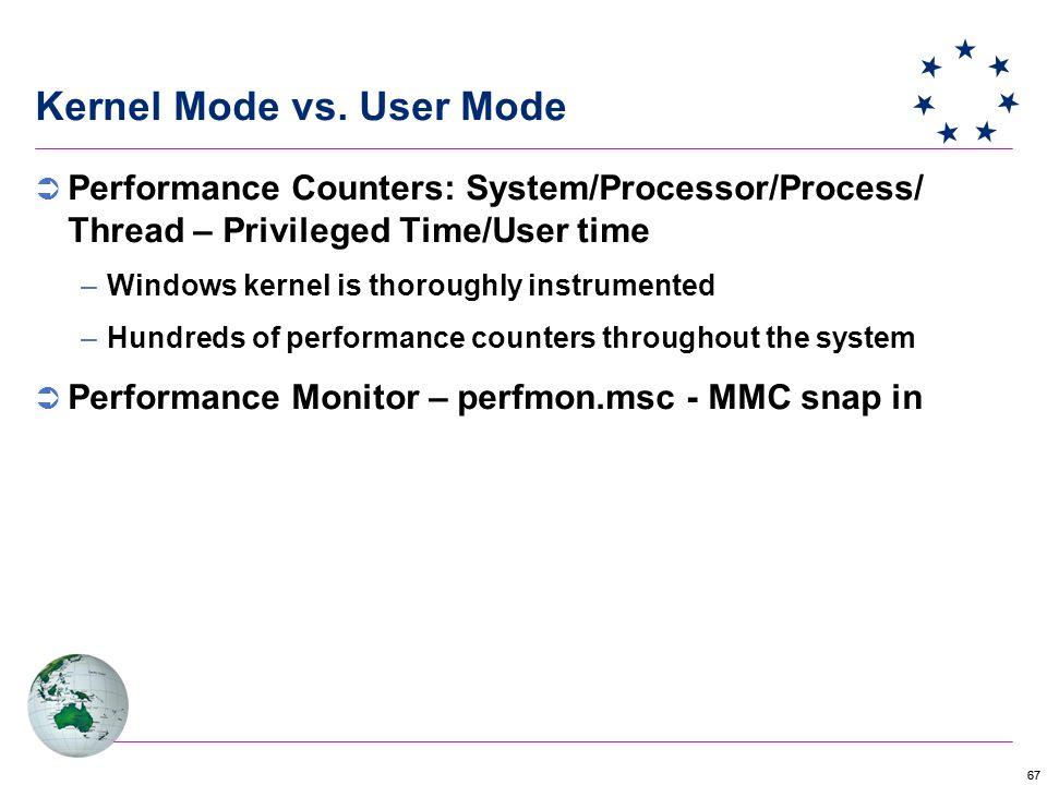67 Kernel Mode vs.
