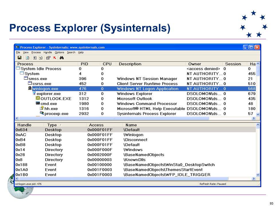 93 Process Explorer (Sysinternals)