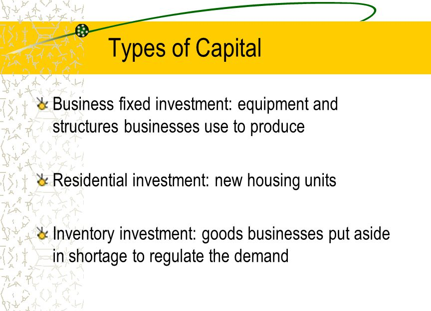 Types of Capital Business fixed investment: equipment and structures businesses use to produce Residential investment: new housing units Inventory investment: goods businesses put aside in shortage to regulate the demand
