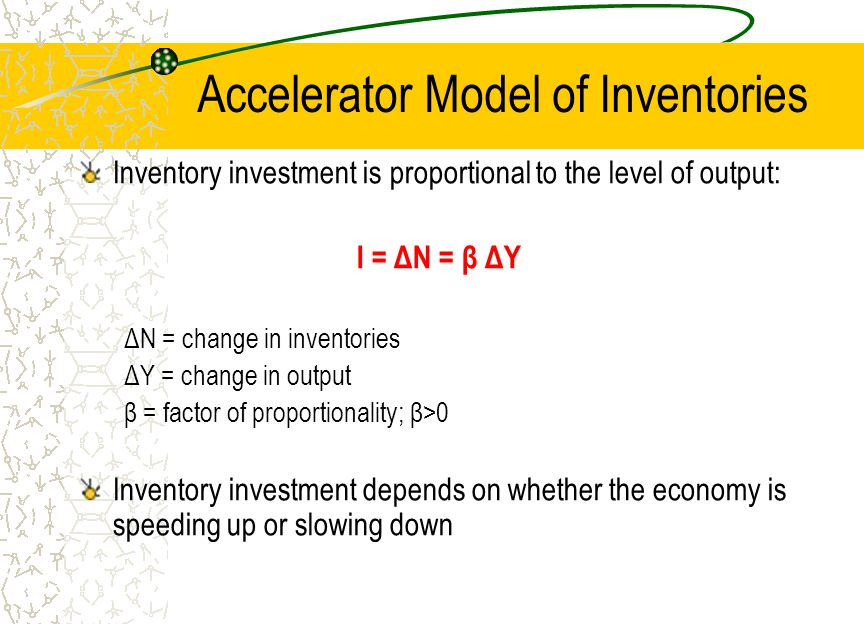 Accelerator Model of Inventories Inventory investment is proportional to the level of output: I = ΔN = β ΔY ΔN = change in inventories ΔY = change in output β = factor of proportionality; β>0 Inventory investment depends on whether the economy is speeding up or slowing down