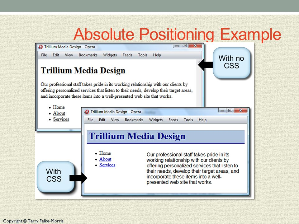 Copyright © Terry Felke-Morris Absolute Positioning Example