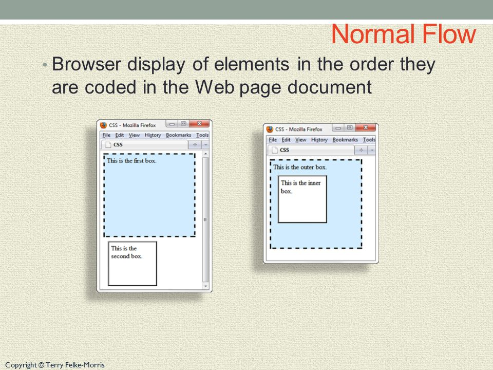 Copyright © Terry Felke-Morris Normal Flow Browser display of elements in the order they are coded in the Web page document
