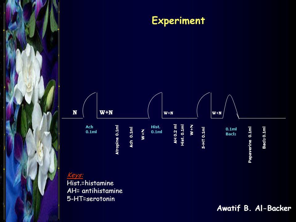 Awatif B. Al-Backer Experiment N W+N W+N W+N Ach 0.1ml Atropine 0.1ml Ach 0.1ml W+N Hist. 0.1ml AH 0.2 ml Hist. 0.1ml W+N 0.1ml Bacl 2 Papaverine 0.1m