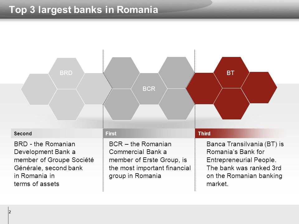 2 Top 3 largest banks in Romania Banca Transilvania (BT) is Romania's Bank for Entrepreneurial People.
