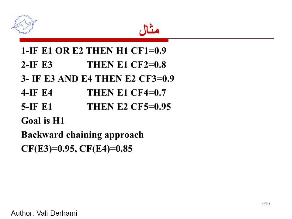 Author: Vali Derhami 5/10 مثال 1-IF E1 OR E2 THEN H1 CF1=0.9 2-IF E3 THEN E1 CF2=0.8 3- IF E3 AND E4 THEN E2 CF3=0.9 4-IF E4 THEN E1 CF4=0.7 5-IF E1 THEN E2 CF5=0.95 Goal is H1 Backward chaining approach CF(E3)=0.95, CF(E4)=0.85