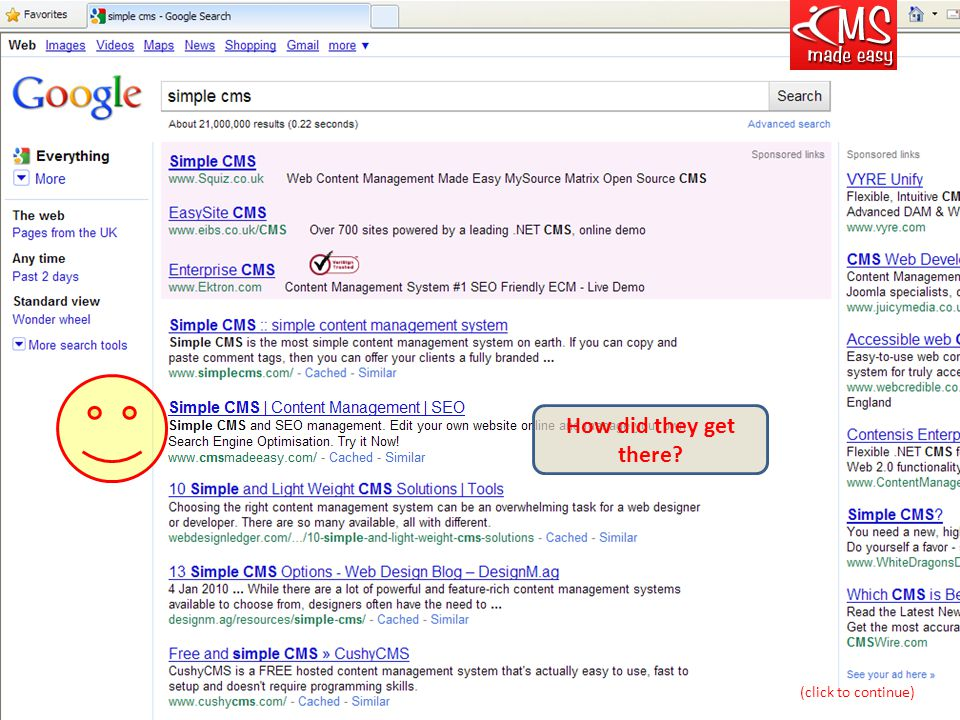 © www.CMSmadeeasy.com Research. Find out what people search for.