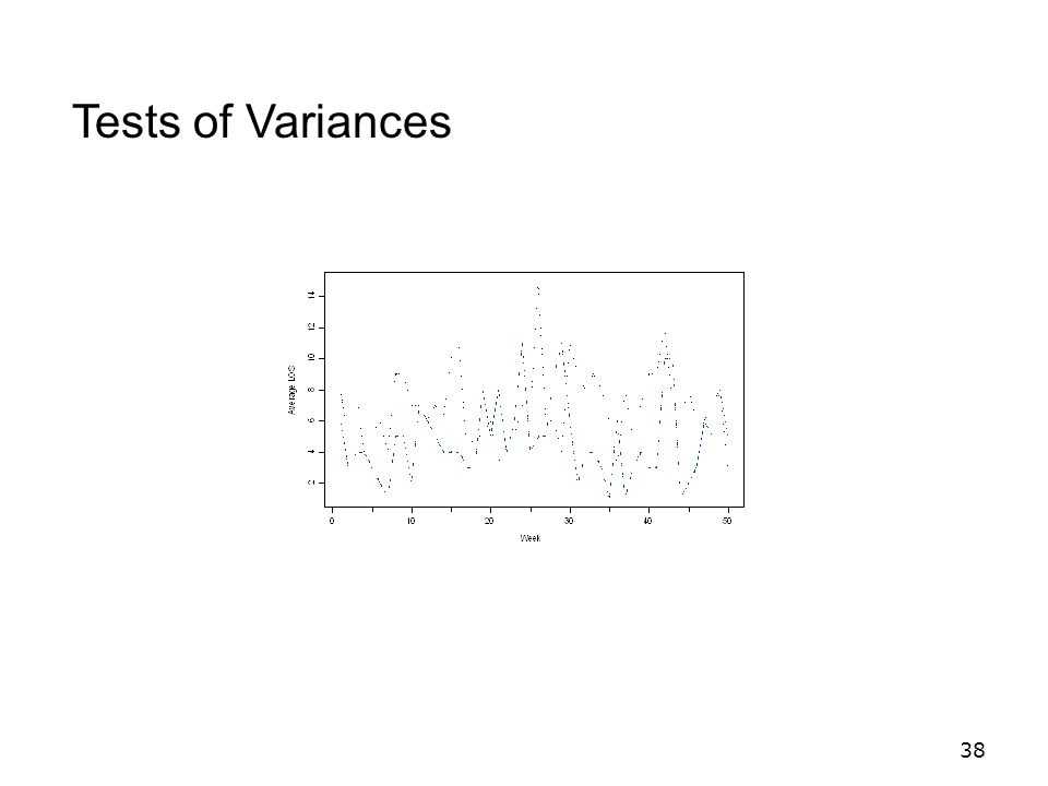 38 Tests of Variances