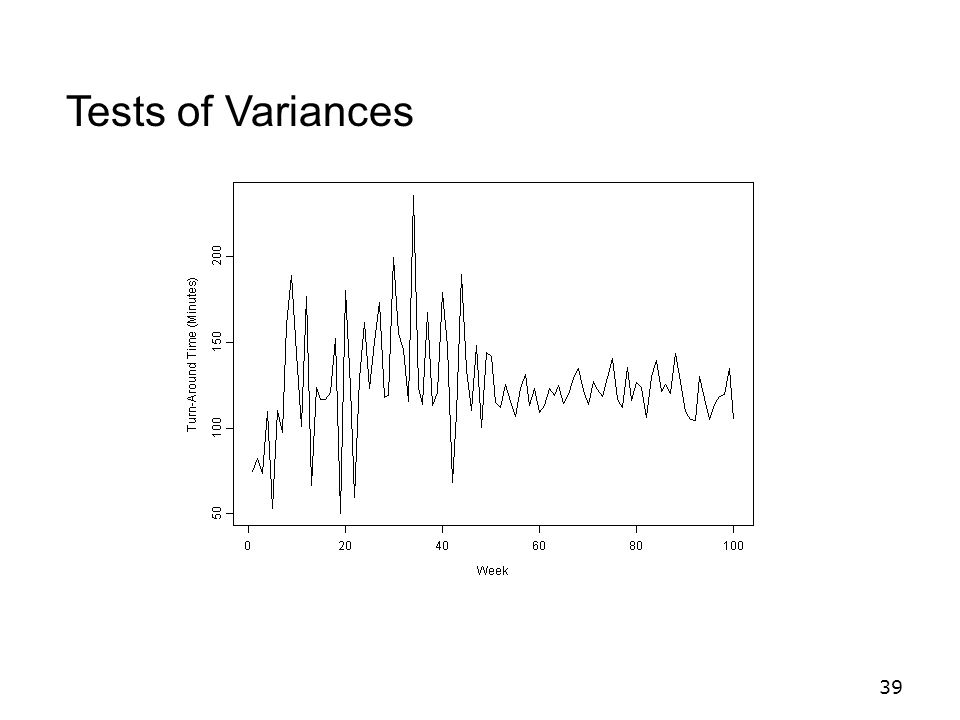 39 Tests of Variances