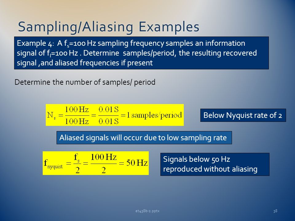 Sampling/Aliasing ExamplesSampling/Aliasing Examples et438b-2.pptx38 Example 4: A f s =100 Hz sampling frequency samples an information signal of f I =100 Hz.