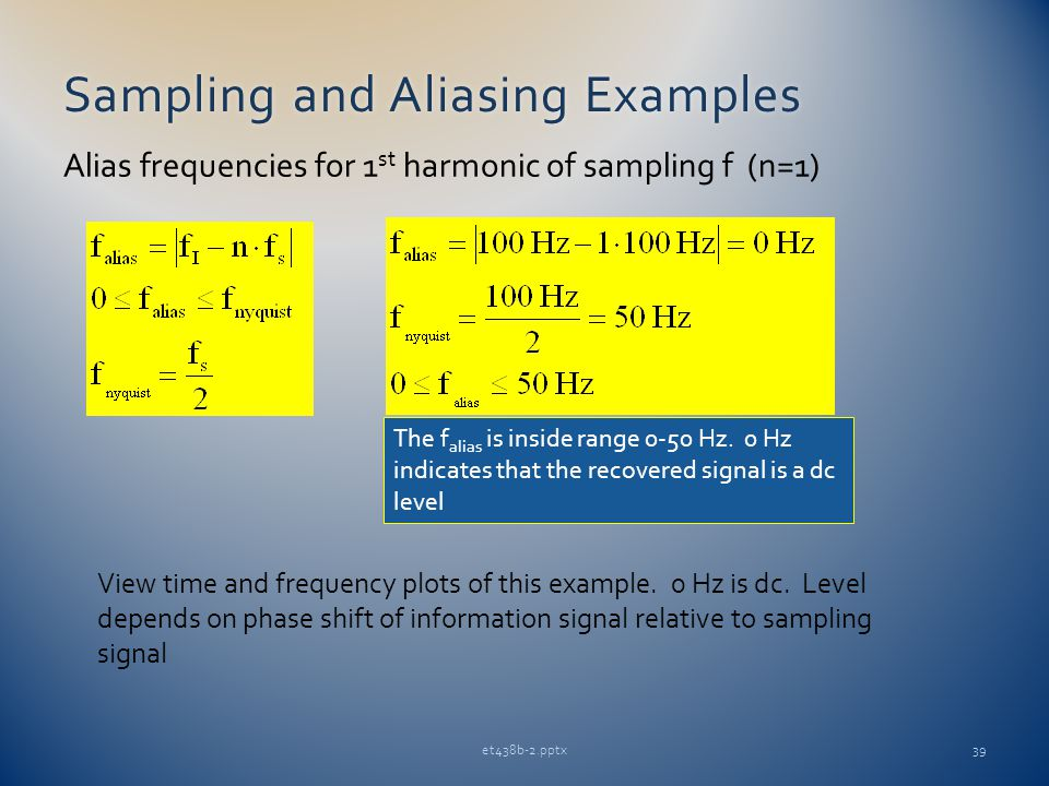 Sampling and Aliasing ExamplesSampling and Aliasing Examples et438b-2.pptx39 Alias frequencies for 1 st harmonic of sampling f (n=1) The f alias is inside range 0-50 Hz.