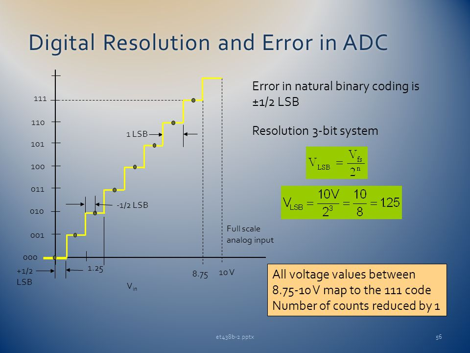 Digital Resolution and Error in ADCDigital Resolution and Error in ADC et438b-2.pptx56 000 001 010 011 100 101 110 111 V in 1 LSB +1/2 LSB -1/2 LSB 10 V 1.25 8.75 Full scale analog input Error in natural binary coding is ±1/2 LSB Resolution 3-bit system All voltage values between 8.75-10 V map to the 111 code Number of counts reduced by 1