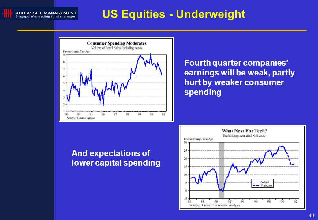 41 US Equities - Underweight Fourth quarter companies' earnings will be weak, partly hurt by weaker consumer spending And expectations of lower capital spending