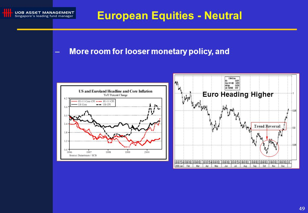 49 European Equities - Neutral –More room for looser monetary policy, and Trend Reversal Euro Heading Higher