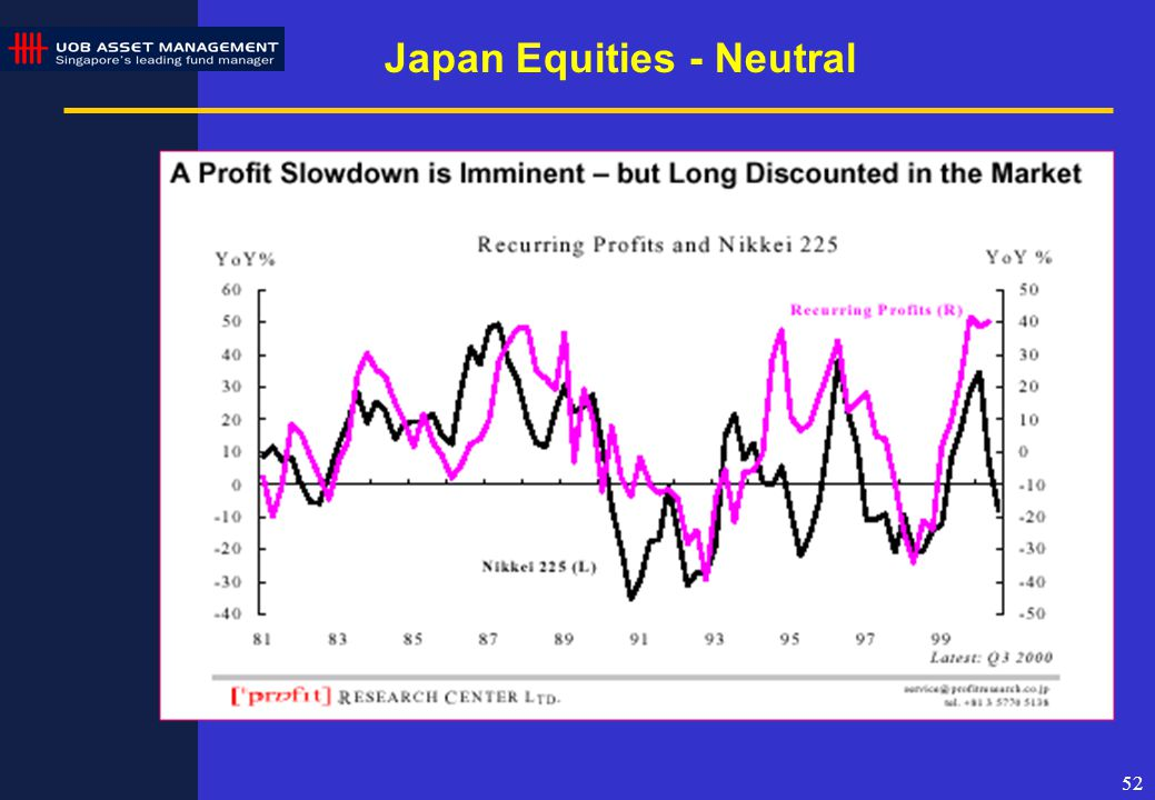 52 Japan Equities - Neutral