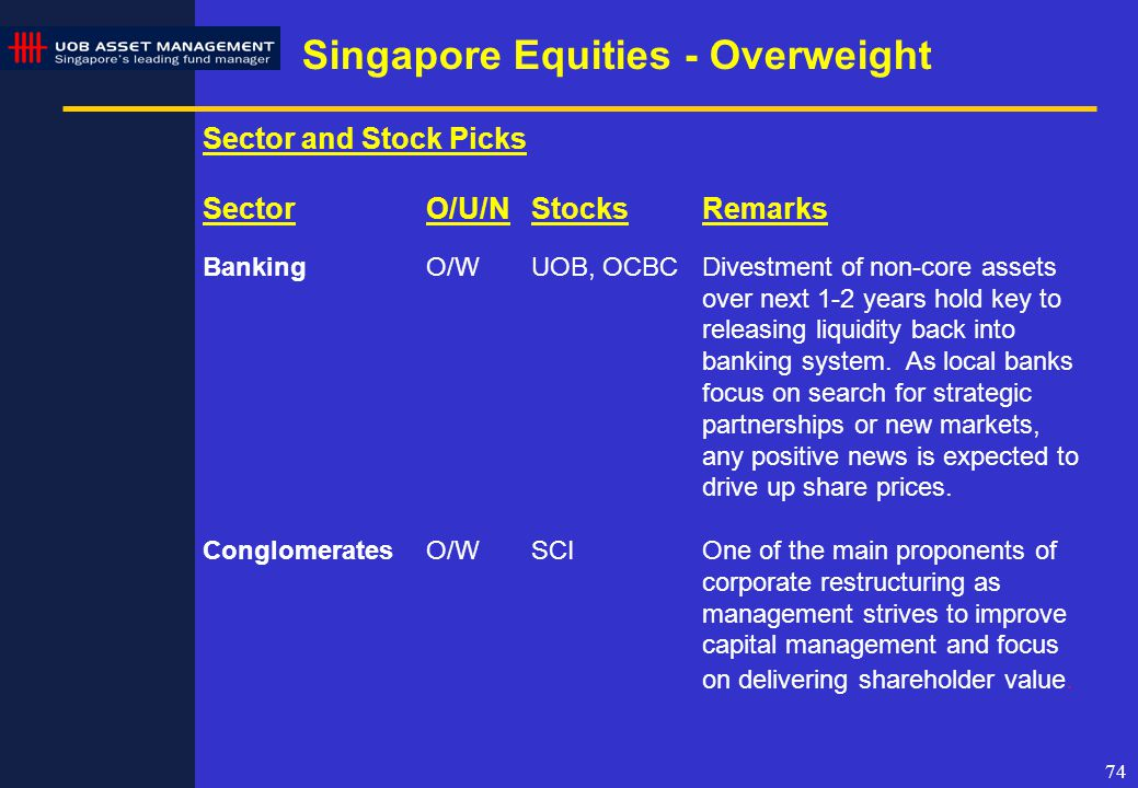 74 Sector and Stock Picks SectorO/U/NStocksRemarks BankingO/WUOB, OCBCDivestment of non-core assets over next 1-2 years hold key to releasing liquidity back into banking system.