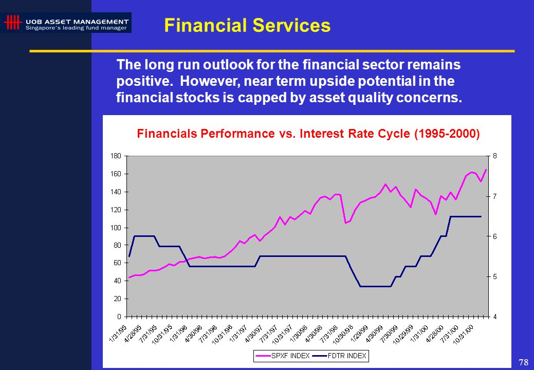 78 The long run outlook for the financial sector remains positive.