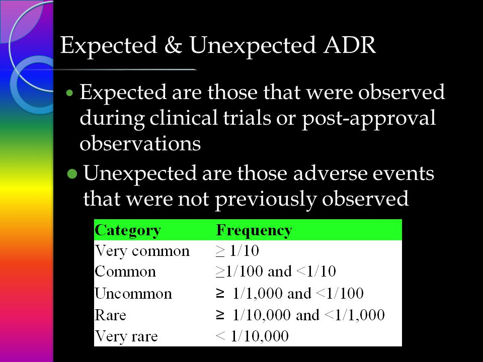 Expected & Unexpected ADR Expected are those that were observed during clinical trials or post-approval observations Unexpected are those adverse events that were not previously observed