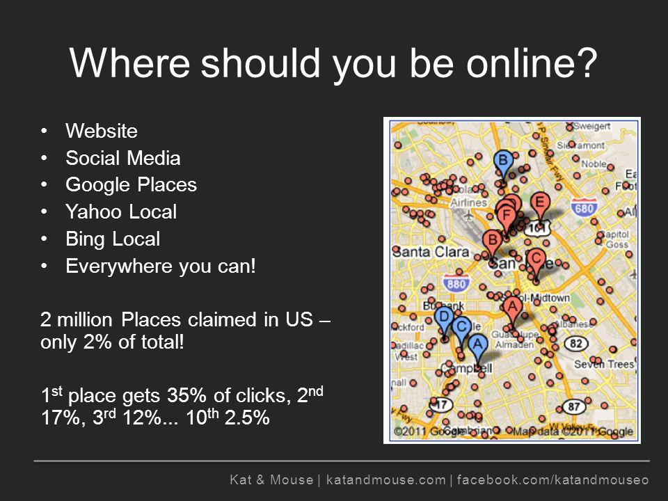 Kat & Mouse | katandmouse.com | facebook.com/katandmouseo Other – Social Media DecreasingStableIncreasing