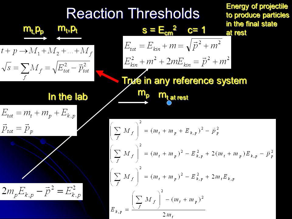 Teresa Montaruli, 5 - 7 Apr. 2005 Relativity: 4-vectors Covariant p  = (E/c,-p x,-p y- p z ) Scalar product of 2 4-vectors q  k  = (E q E k /c 2 -p