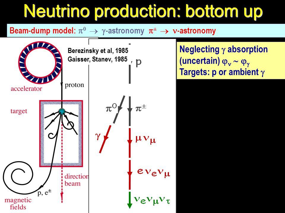 Teresa Montaruli, 5 - 7 Apr. 2005 Anistropies Galaxy cannot contain EHECR: at 10 19 eV Larmour radius of CR p comparable to Galaxy scale AGASA: E>4 ·1