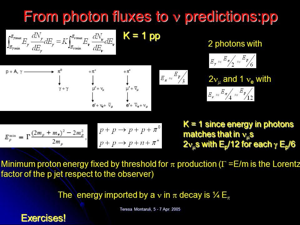 Teresa Montaruli, 5 - 7 Apr. 2005 Neutrino production: bottom up Neglecting  absorption (uncertain)    Targets: p or ambient  Beam-dump model: