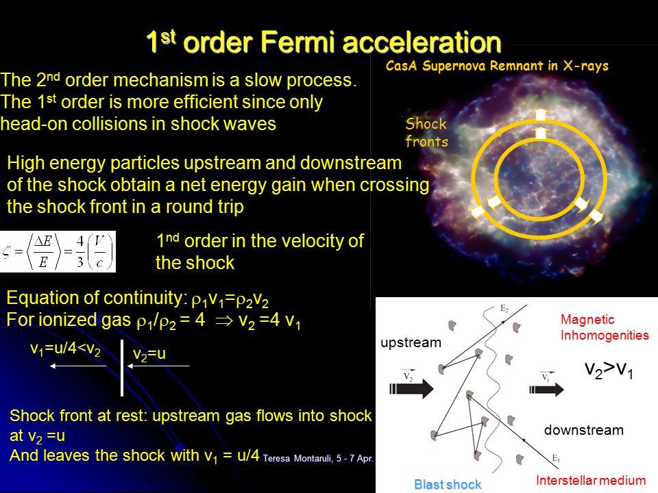 Teresa Montaruli, 5 - 7 Apr. 2005 2 nd order Fermi acceleration (1 st version 1949) Magnetic clouds in interstellar medium moving at velocity V (that